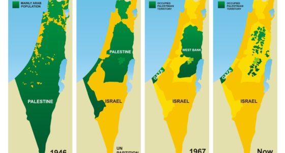 Israël/Palestina: Pakken wat je pakken kan!